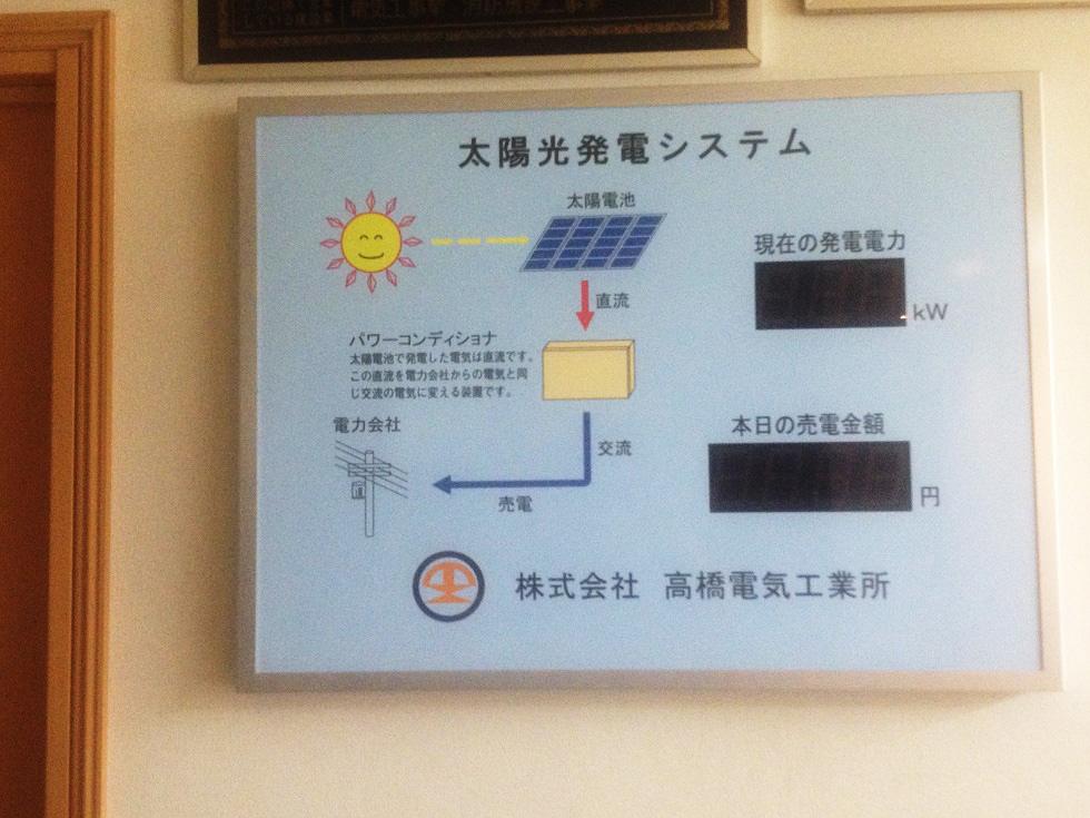 太陽光発電設備の導入(発電量モニタ)
